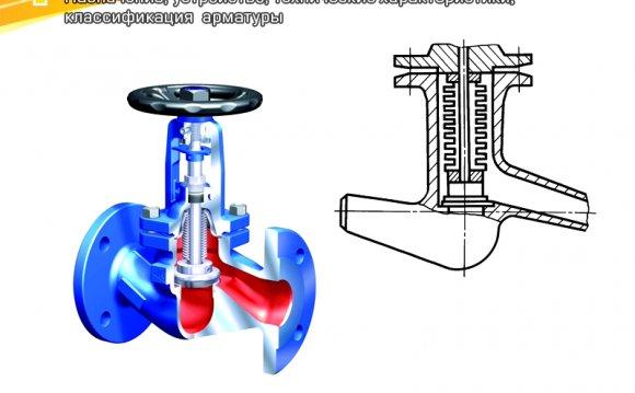 «Виды трубопроводной арматуры»